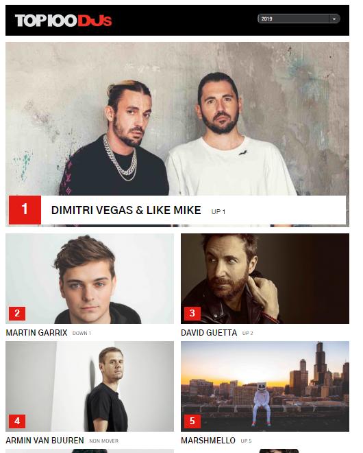 top100 dj magazine